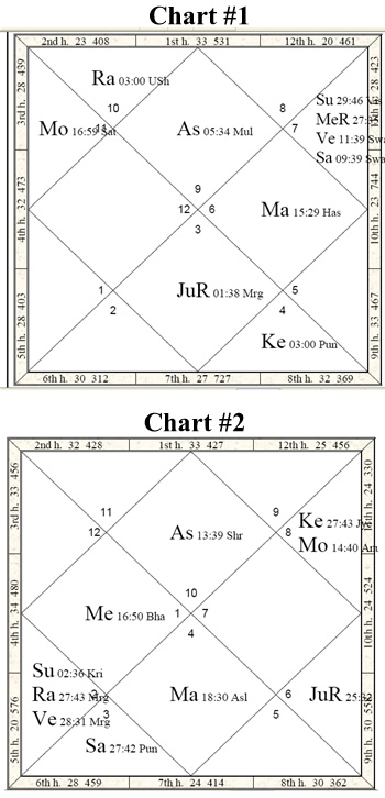 Chart #1 and Chart #2 (click for PDFs)